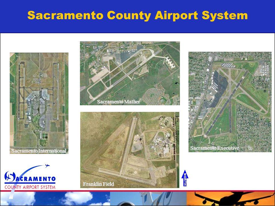 Sacramento County Airport System Sacramento International Sacramento Mather Franklin Field Sacramento Executive NORTH