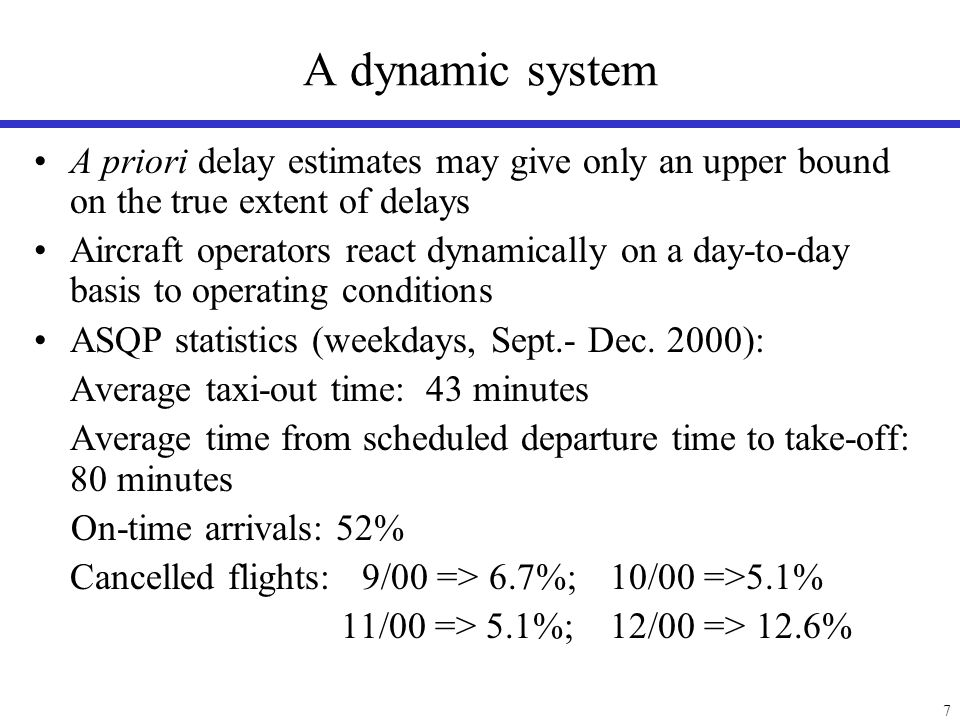 8 Comparing Queuing Model with ASQP Data Average departure delay at LGA (minutes/flight) for Nov 13, 00 (VFR, light wind) Time of day Total flight operations per hour reduced by the observed cancellation rate from ASQP data from major carriers