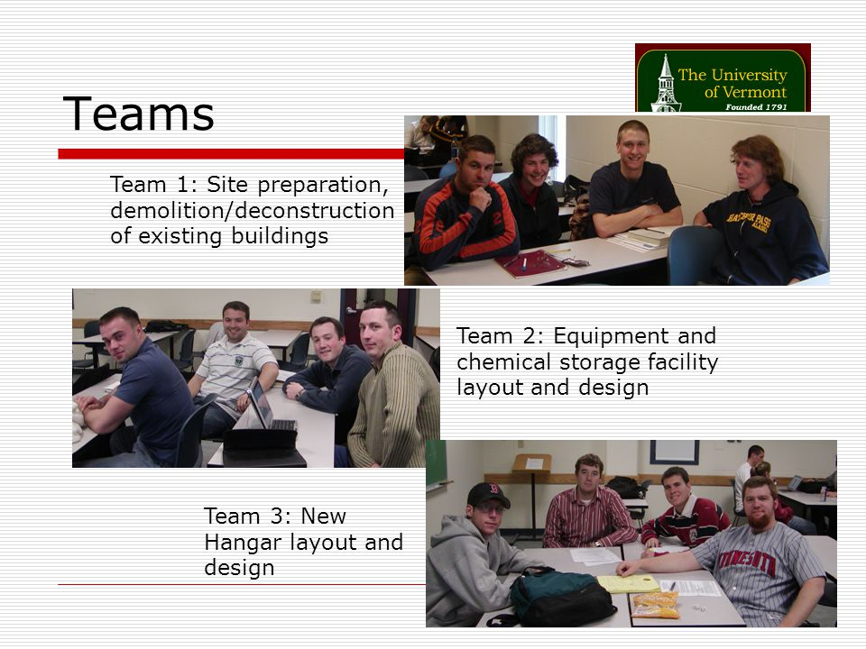 Teams Team 1: Site preparation, demolition/deconstruction of existing buildings Team 2: Equipment and chemical storage facility layout and design Team 3: New Hangar layout and design