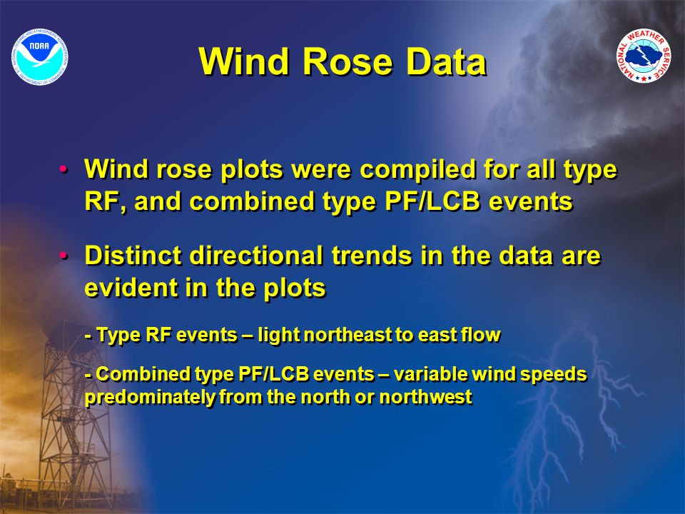 Wind Rose Data Wind rose plots were compiled for all type RF, and combined type PF/LCB events Distinct directional trends in the data are evident in the plots - Type RF events – light northeast to east flow - Combined type PF/LCB events – variable wind speeds predominately from the north or northwest Wind rose plots were compiled for all type RF, and combined type PF/LCB events Distinct directional trends in the data are evident in the plots - Type RF events – light northeast to east flow - Combined type PF/LCB events – variable wind speeds predominately from the north or northwest