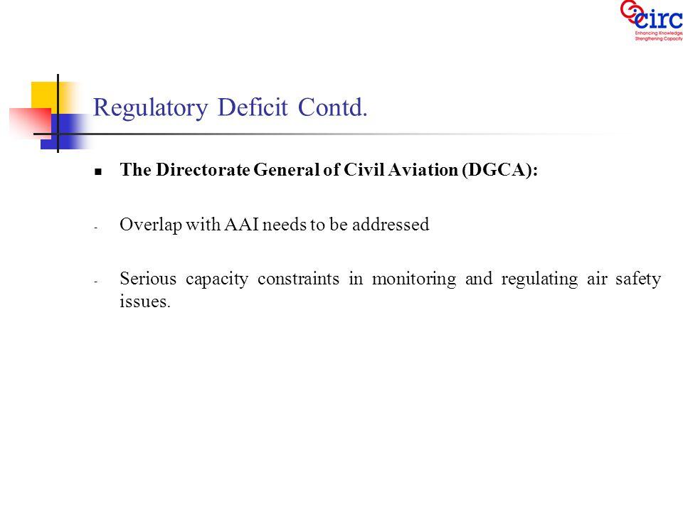 Regulatory Deficit Contd.