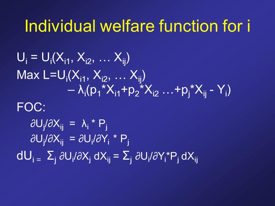 Individual welfare function for i U i = U i (X i1, X i2, … X ij ) Max L=U i (X i1, X i2, … X ij ) – λ i (p 1 *X i1 +p 2 *X i2 …+p j *X ij - Y i ) FOC: U j /X ij = λ i * P j U j /X ij = U i /Y i * P j dU i = Σ jU i /X j dX ij = Σ jU i /Y i *P j dX ij