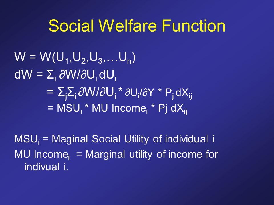 Social Welfare Function W = W(U 1,U 2,U 3,…U n ) dW = Σ i W/U i dU i = Σ j Σ iW/U i *U i /Y * P j dX ij = MSU i * MU Income i * Pj dX ij MSU i = Maginal Social Utility of individual i MU Income i = Marginal utility of income for indivual i.
