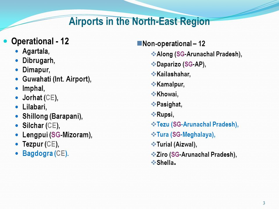 Pawan Hans Helicopters Ltd (PHHL) is providing helicopter services in the following North-Eastern States under the aegis of following State Governments: Arunachal Pradesh Nagaland Meghalaya Sikkim Tripura Jagson Airlines is operating passenger services in Arunachal Pradesh under the contract with Arunachal Pradesh Government with MI-172 helicopter.