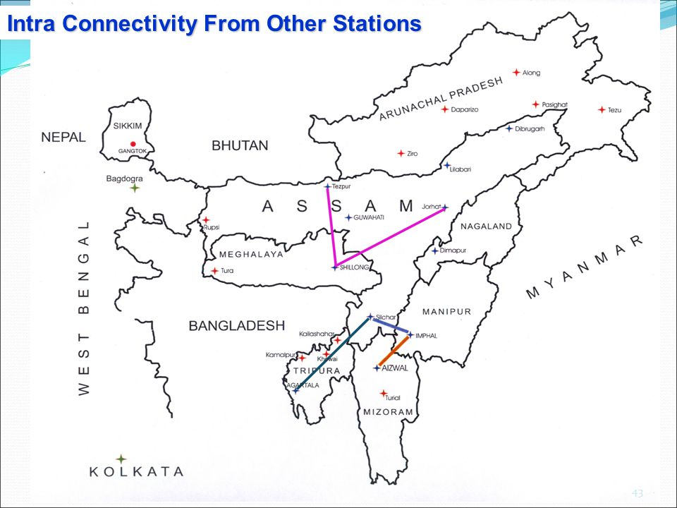 Intra Connectivity From Other Stations 43