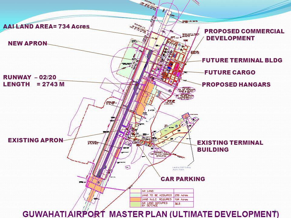 CAR PARKING GUWAHATI AIRPORT MASTER PLAN (ULTIMATE DEVELOPMENT) AAI LAND AREA= 734 Acres RUNWAY – 02/20 LENGTH = 2743 M NEW APRON EXISTING TERMINAL BU