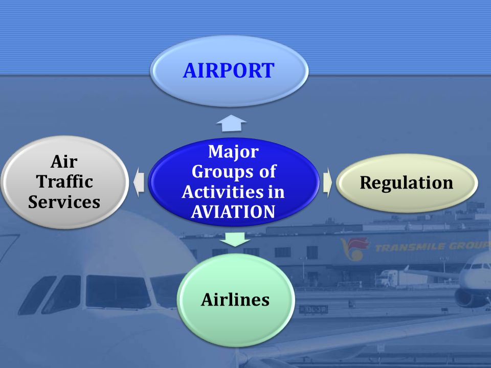 Major Groups of Activities in AVIATION AIRPORT Airlines Regulation Air Traffic Services