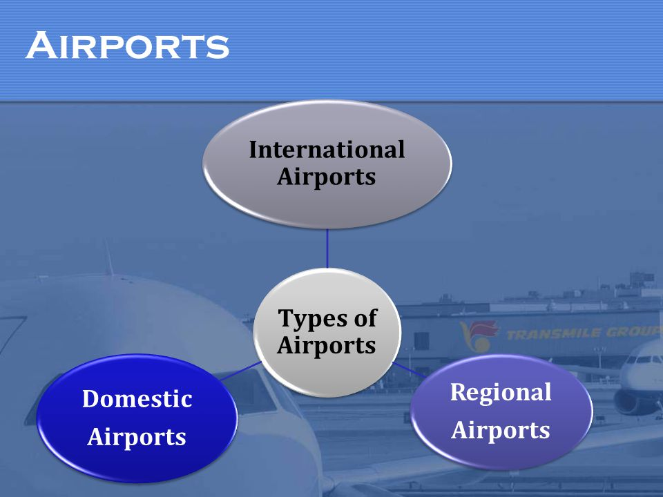 Airports Types of Airports International Airports Regional Airports Domestic Airports