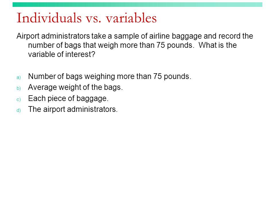 Individuals vs.