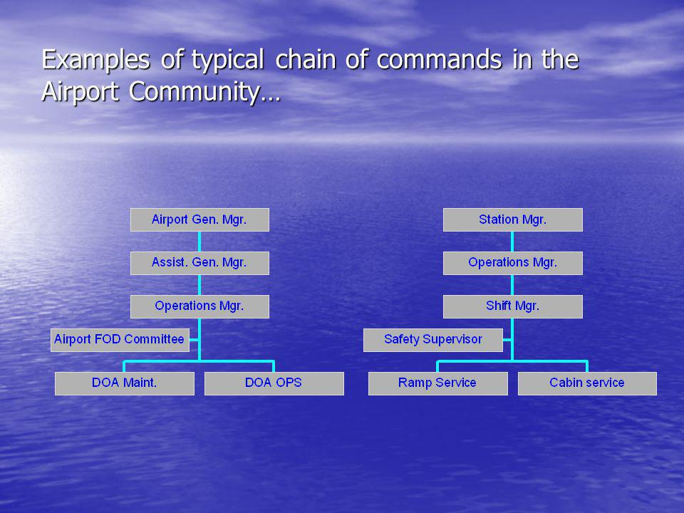 Examples of typical chain of commands in the Airport Community…