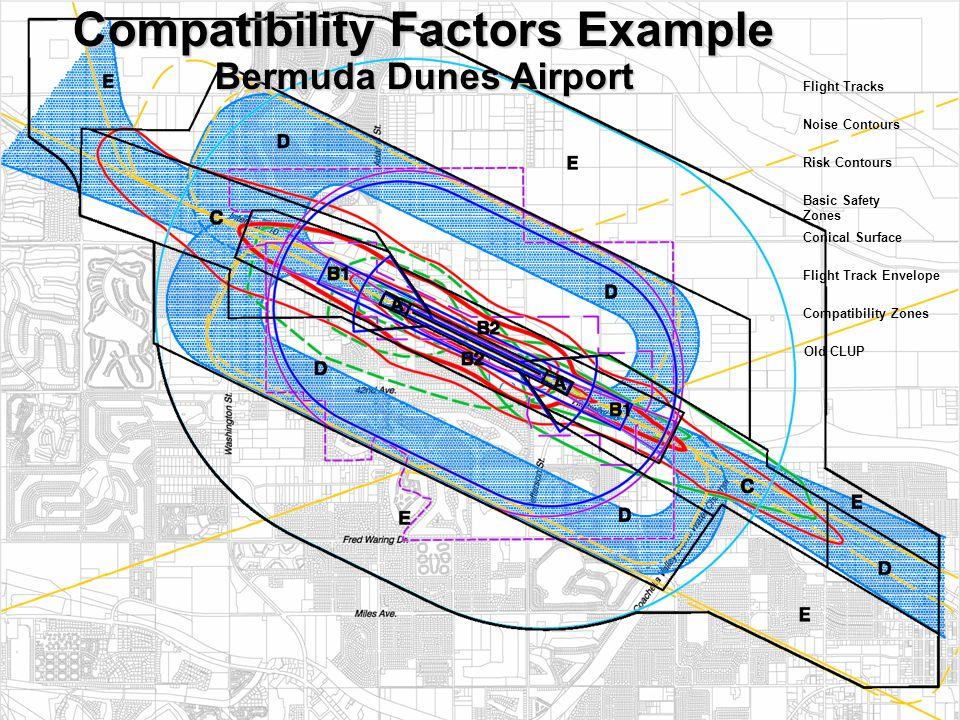 Compatibility Factors Example Bermuda Dunes Airport Flight Tracks Noise Contours Risk Contours Basic Safety Zones Conical Surface Flight Track Envelop