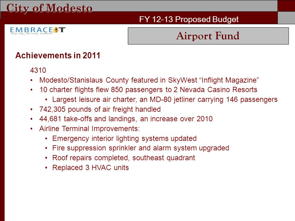 City of Modesto FY 12-13 Proposed Budget Achievements in 2011 4310 Modesto/Stanislaus County featured in SkyWest Inflight Magazine 10 charter flights flew 850 passengers to 2 Nevada Casino Resorts Largest leisure air charter, an MD-80 jetliner carrying 146 passengers 742,305 pounds of air freight handled 44,681 take-offs and landings, an increase over 2010 Airline Terminal Improvements: Emergency interior lighting systems updated Fire suppression sprinkler and alarm system upgraded Roof repairs completed, southeast quadrant Replaced 3 HVAC units Airport Fund