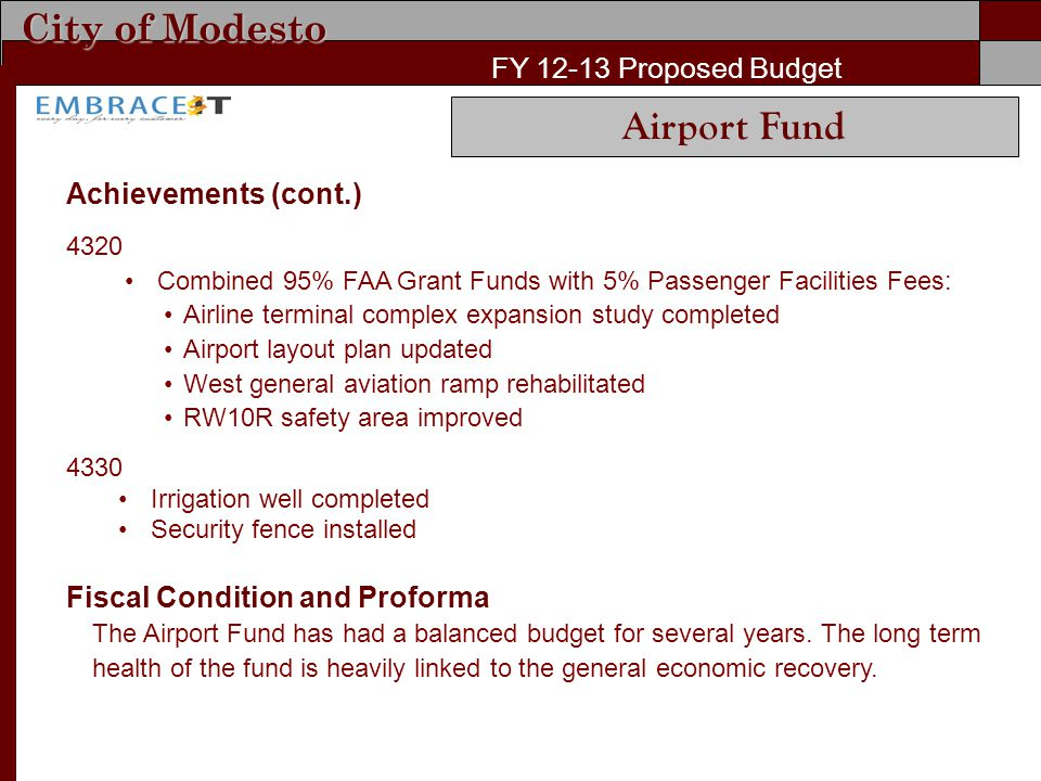 City of Modesto FY 12-13 Proposed Budget Achievements (cont.) 4320 Combined 95% FAA Grant Funds with 5% Passenger Facilities Fees: Airline terminal complex expansion study completed Airport layout plan updated West general aviation ramp rehabilitated RW10R safety area improved 4330 Irrigation well completed Security fence installed Fiscal Condition and Proforma The Airport Fund has had a balanced budget for several years.