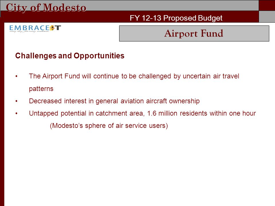 City of Modesto FY 12-13 Proposed Budget Challenges and Opportunities The Airport Fund will continue to be challenged by uncertain air travel patterns Decreased interest in general aviation aircraft ownership Untapped potential in catchment area, 1.6 million residents within one hour (Modestos sphere of air service users) Airport Fund
