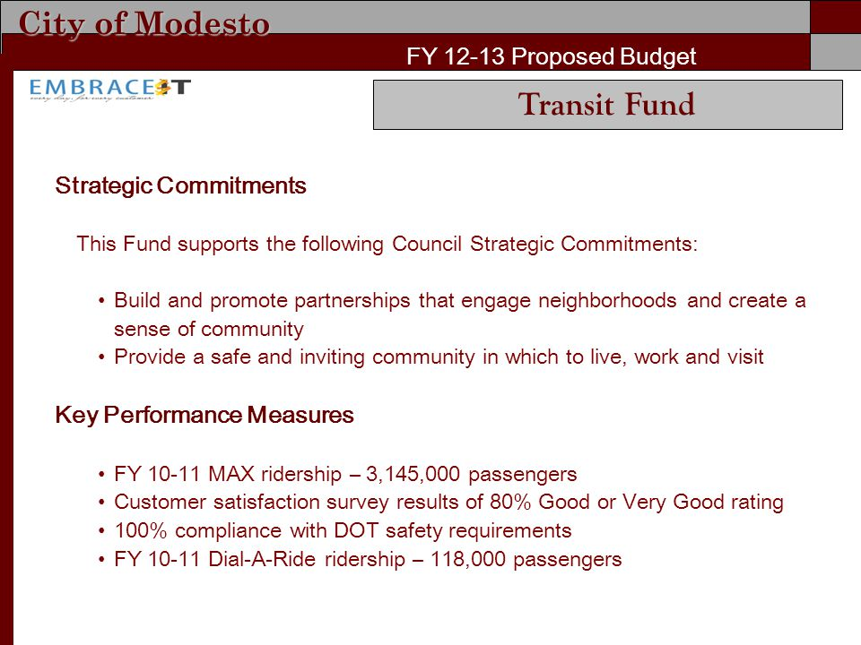 City of Modesto FY Proposed Budget Strategic Commitments This Fund supports the following Council Strategic Commitments: Build and promote partnerships that engage neighborhoods and create a sense of community Provide a safe and inviting community in which to live, work and visit Key Performance Measures FY MAX ridership – 3,145,000 passengers Customer satisfaction survey results of 80% Good or Very Good rating 100% compliance with DOT safety requirements FY Dial-A-Ride ridership – 118,000 passengers Transit Fund