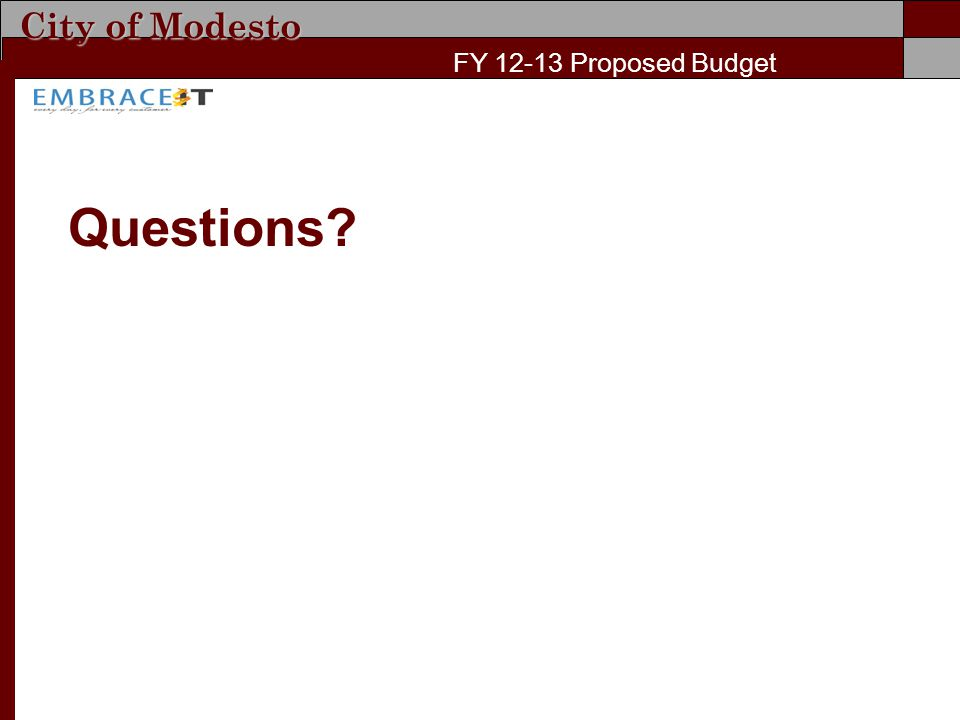 City of Modesto FY 12-13 Proposed Budget Questions?