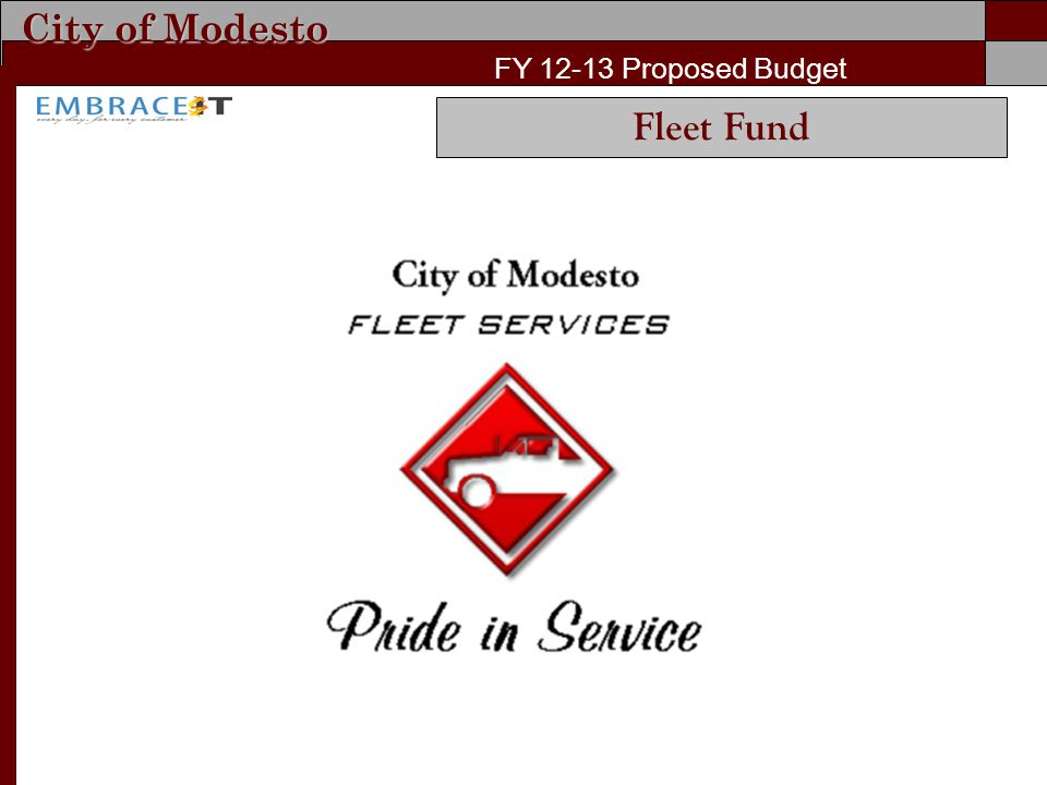 City of Modesto FY Proposed Budget Fleet Fund