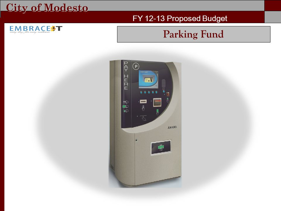 City of Modesto FY Proposed Budget Parking Fund