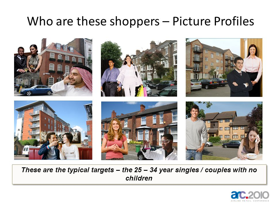 Who are these shoppers – Picture Profiles These are the typical targets – the 25 – 34 year singles / couples with no children