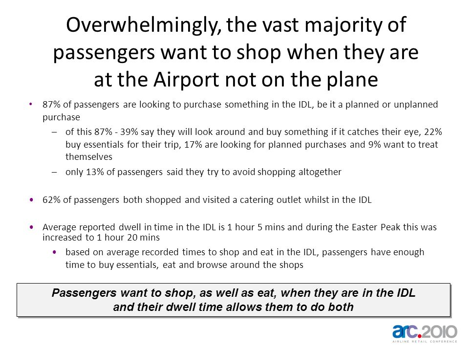 Overwhelmingly, the vast majority of passengers want to shop when they are at the Airport not on the plane 87% of passengers are looking to purchase something in the IDL, be it a planned or unplanned purchase –of this 87% - 39% say they will look around and buy something if it catches their eye, 22% buy essentials for their trip, 17% are looking for planned purchases and 9% want to treat themselves –only 13% of passengers said they try to avoid shopping altogether 62% of passengers both shopped and visited a catering outlet whilst in the IDL Average reported dwell in time in the IDL is 1 hour 5 mins and during the Easter Peak this was increased to 1 hour 20 mins based on average recorded times to shop and eat in the IDL, passengers have enough time to buy essentials, eat and browse around the shops Passengers want to shop, as well as eat, when they are in the IDL and their dwell time allows them to do both Passengers want to shop, as well as eat, when they are in the IDL and their dwell time allows them to do both
