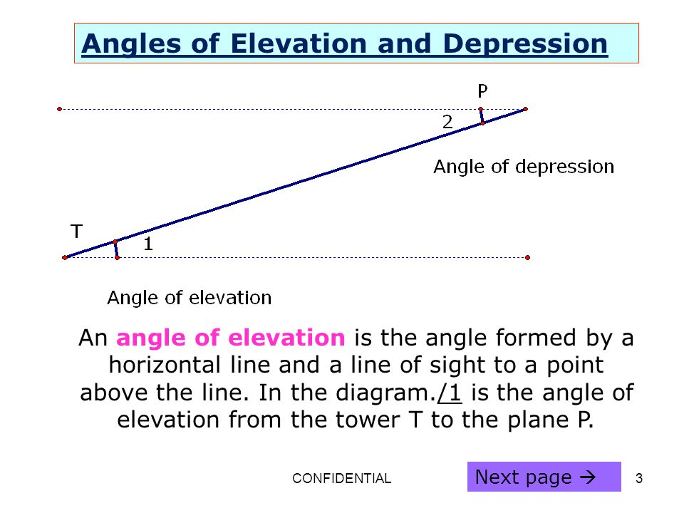 CONFIDENTIAL3 Angles of Elevation and Depression An angle of elevation is the angle formed by a horizontal line and a line of sight to a point above t