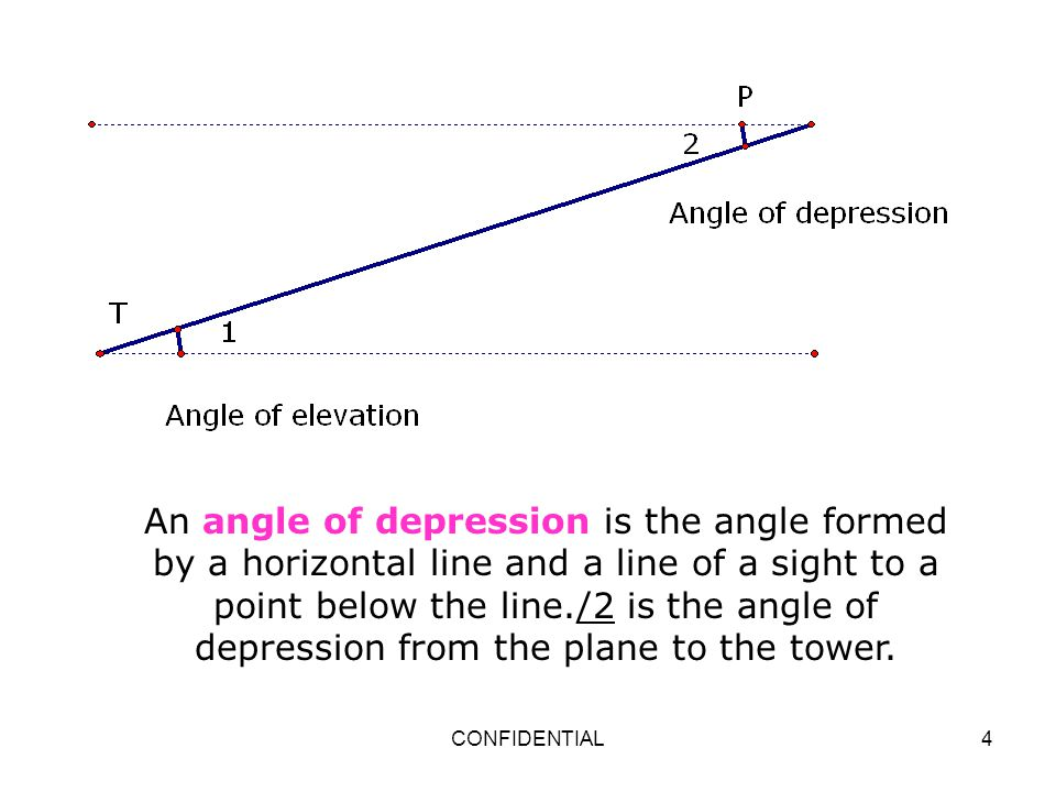 CONFIDENTIAL4 An angle of depression is the angle formed by a horizontal line and a line of a sight to a point below the line./2 is the angle of depre