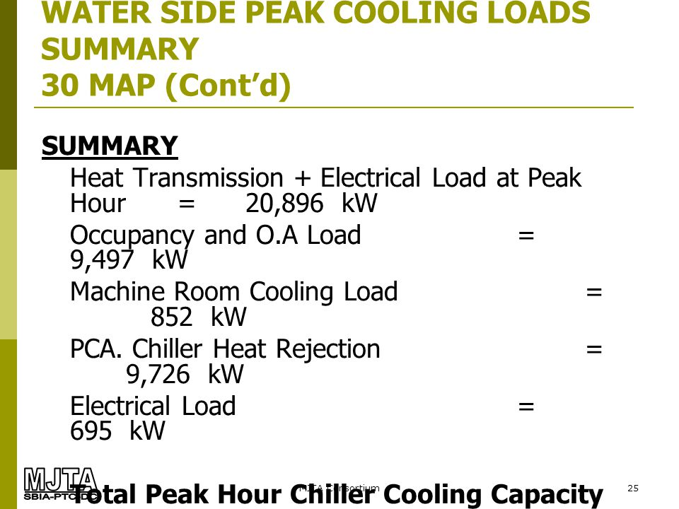 MJTA Consortium25 WATER SIDE PEAK COOLING LOADS SUMMARY 30 MAP (Contd) SUMMARY Heat Transmission + Electrical Load at Peak Hour =20,896 kW Occupancy a