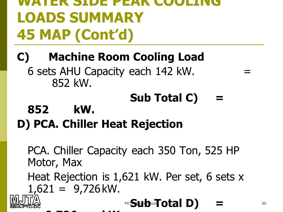 MJTA Consortium30 WATER SIDE PEAK COOLING LOADS SUMMARY 45 MAP (Contd) C) Machine Room Cooling Load 6 sets AHU Capacity each 142 kW.= 852kW. Sub Total