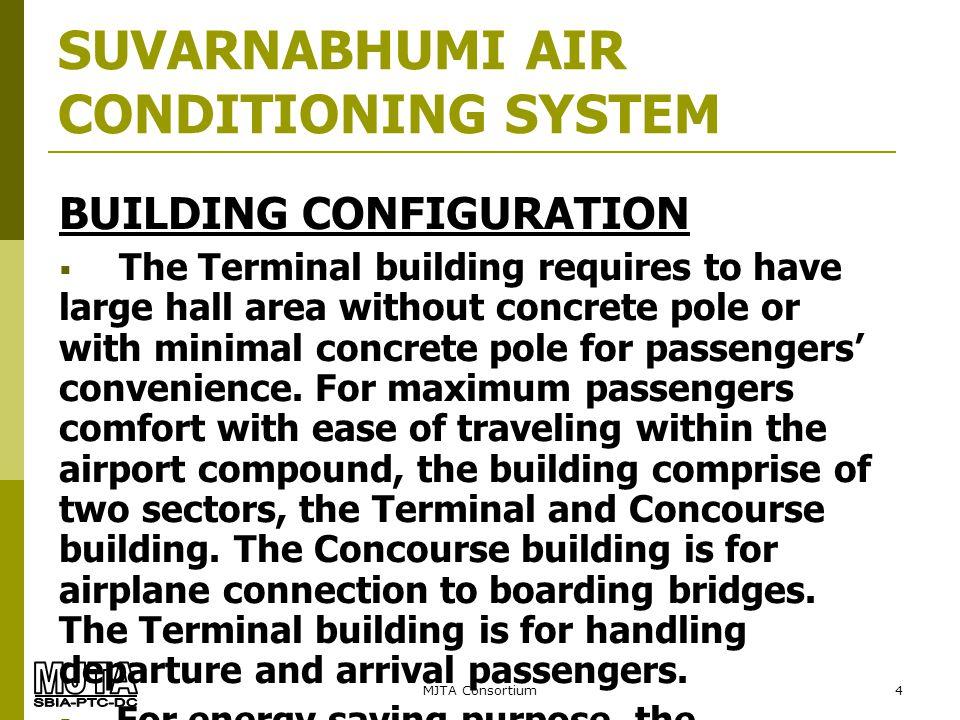 MJTA Consortium5 BUILDING SIZE Concourse Width 40.50 m.