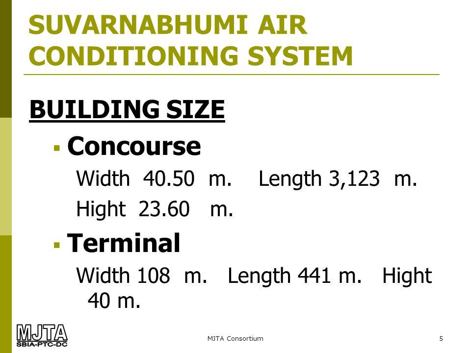 MJTA Consortium6 AREA FOR AIR CONDITIONING Concourse 248,445SQ.M.
