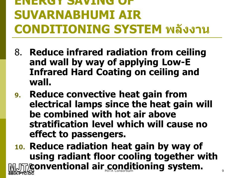 MJTA Consortium30 WATER SIDE PEAK COOLING LOADS SUMMARY 45 MAP (Contd) C) Machine Room Cooling Load 6 sets AHU Capacity each 142 kW.= 852kW.