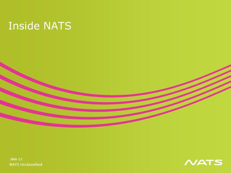 NATS Unclassified Inside NATS Slide 23