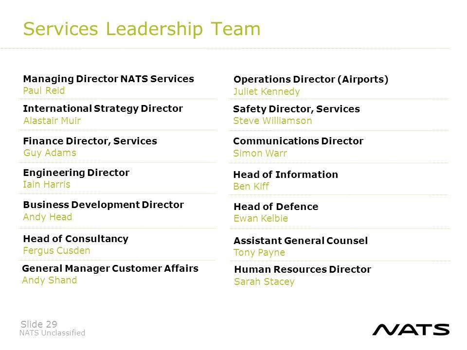 NATS Unclassified Services Leadership Team Slide 29 Managing Director NATS Services Paul Reid Engineering Director Iain Harris Finance Director, Servi