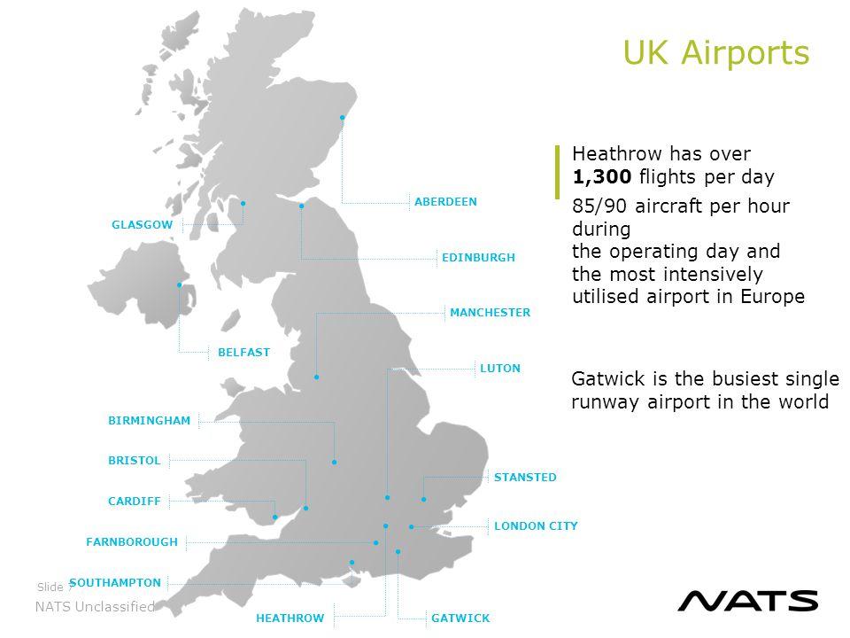 NATS Unclassified UK Airports Slide 7 EDINBURGH BELFAST GLASGOW ABERDEEN MANCHESTER LUTON STANSTED LONDON CITY GATWICKHEATHROW SOUTHAMPTON FARNBOROUGH