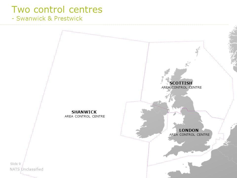 NATS Unclassified Slide 9 SCOTTISH AREA CONTROL CENTRE LONDON AREA CONTROL CENTRE SHANWICK AREA CONTROL CENTRE Two control centres - Swanwick & Prestw