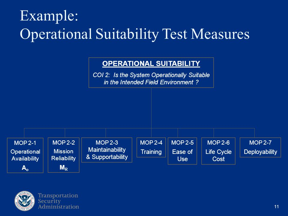 11 Example: Operational Suitability Test Measures OPERATIONAL SUITABILITY COI 2: Is the System Operationally Suitable in the Intended Field Environment .