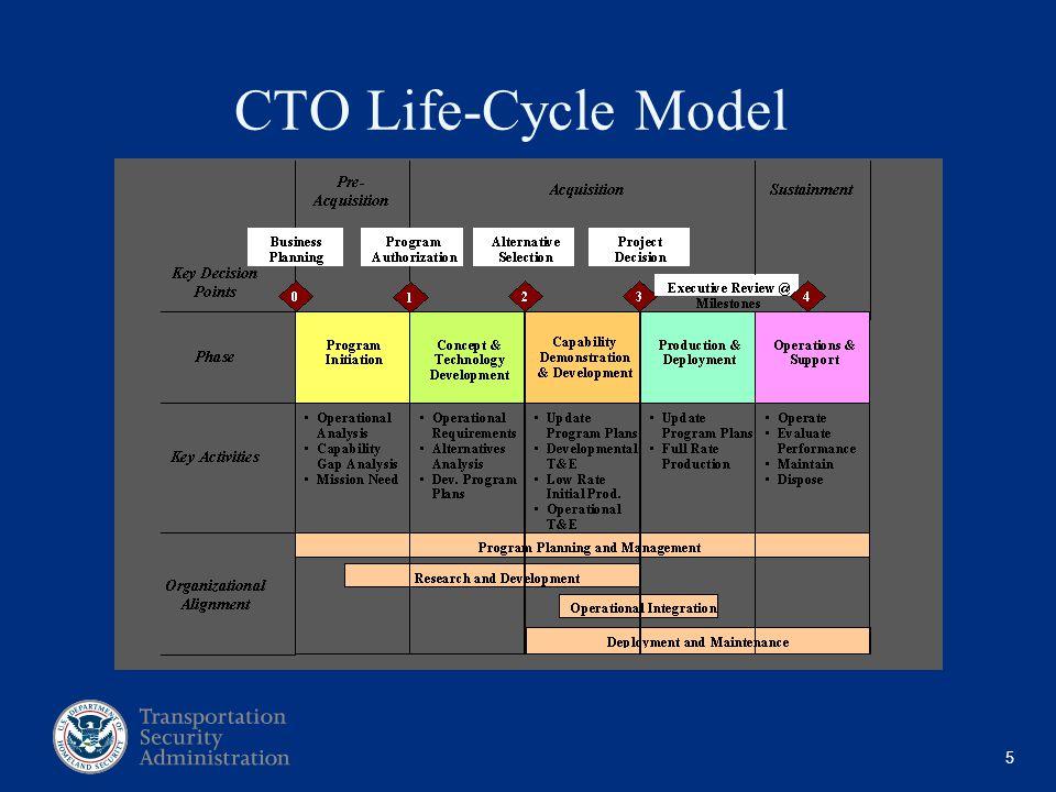 5 CTO Life-Cycle Model