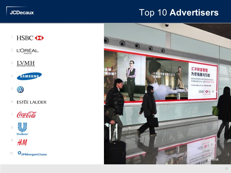 Italy Top 10 Advertisers 1 2 3 4 5 6 7 8 9 10 China 15