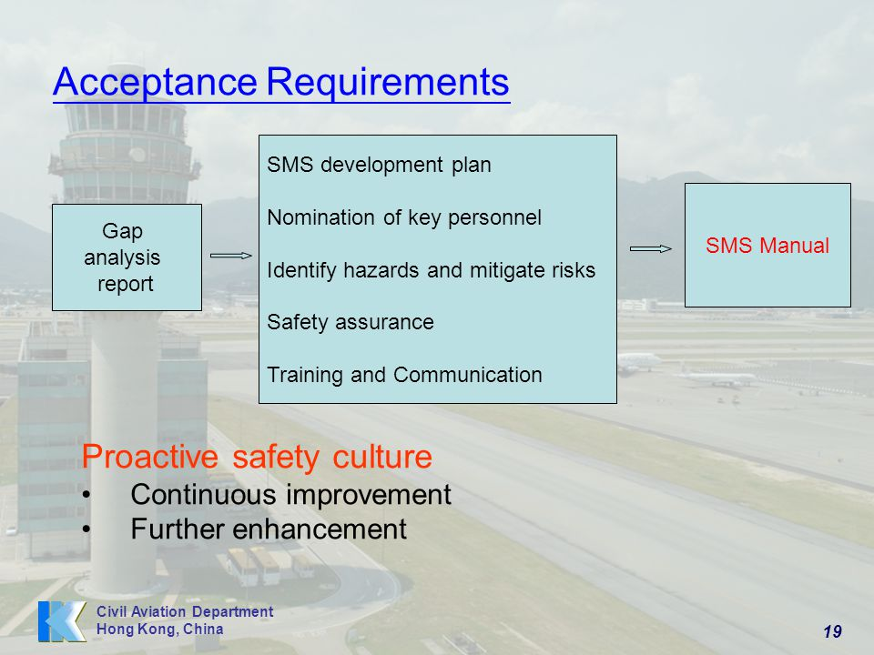 19 Civil Aviation Department Hong Kong, China Acceptance Requirements Gap analysis report SMS development plan Nomination of key personnel Identify hazards and mitigate risks Safety assurance Training and Communication SMS Manual Proactive safety culture Continuous improvement Further enhancement