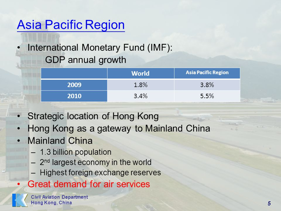 5 Civil Aviation Department Hong Kong, China Asia Pacific Region International Monetary Fund (IMF): GDP annual growth Strategic location of Hong Kong Hong Kong as a gateway to Mainland China Mainland China –1.3 billion population –2 nd largest economy in the world –Highest foreign exchange reserves Great demand for air services World Asia Pacific Region 20091.8%3.8% 20103.4%5.5%