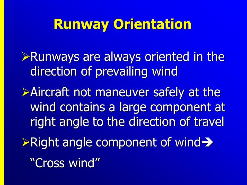 θ V sin θ Runway Center Line v V cos θ Wind Direction θ v Cross Wind Component