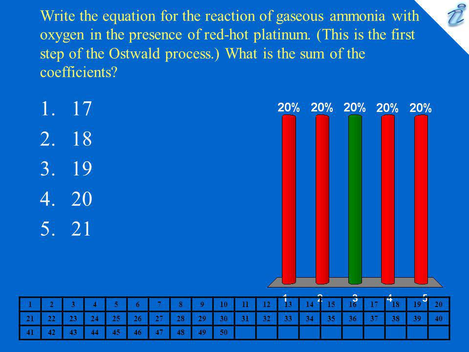 Write the equation for the reaction of gaseous ammonia with oxygen in the presence of red-hot platinum. (This is the first step of the Ostwald process
