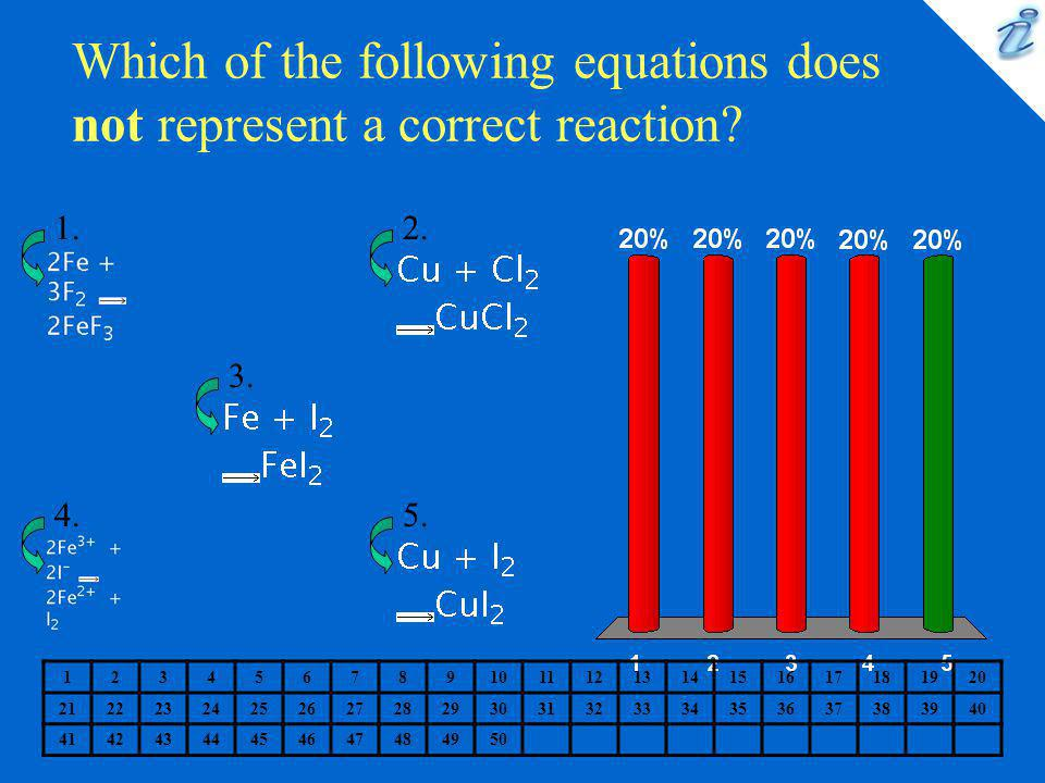 Which of the following equations does not represent a correct reaction? 1234567891011121314151617181920 2122232425262728293031323334353637383940 41424
