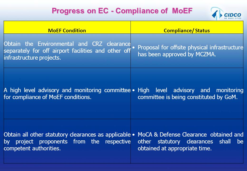 MoEF ConditionCompliance/ Status Obtain the Environmental and CRZ clearance separately for off airport facilities and other off infrastructure project