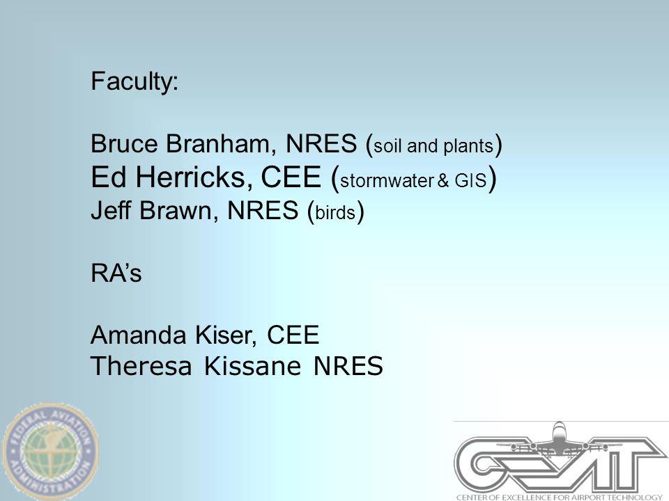 Faculty: Bruce Branham, NRES ( soil and plants ) Ed Herricks, CEE ( stormwater & GIS ) Jeff Brawn, NRES ( birds ) RAs Amanda Kiser, CEE Theresa Kissan