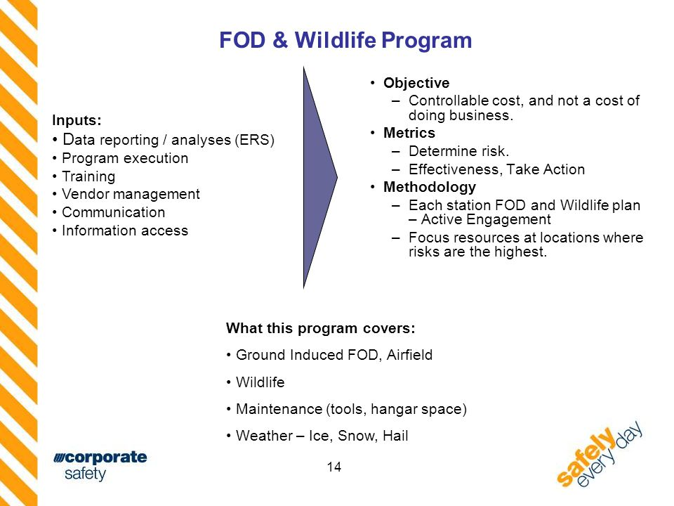 14 FOD & Wildlife Program Inputs: D ata reporting / analyses (ERS) Program execution Training Vendor management Communication Information access Objective –Controllable cost, and not a cost of doing business.