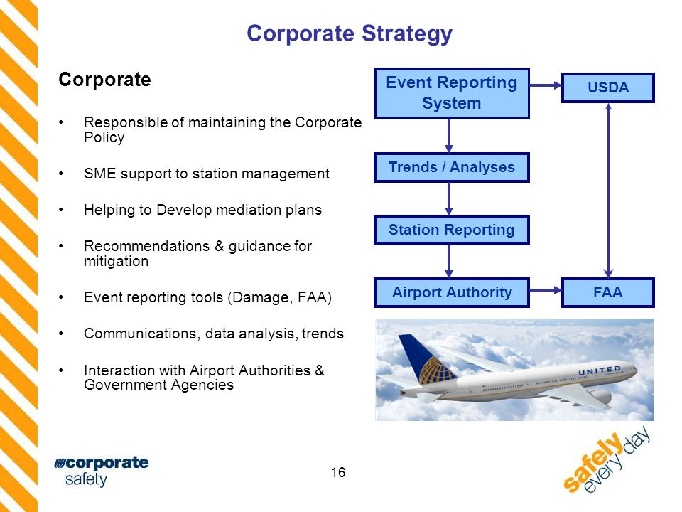16 Corporate Strategy Corporate Responsible of maintaining the Corporate Policy SME support to station management Helping to Develop mediation plans Recommendations & guidance for mitigation Event reporting tools (Damage, FAA) Communications, data analysis, trends Interaction with Airport Authorities & Government Agencies Event Reporting System Trends / Analyses Station Reporting Airport Authority USDA FAA