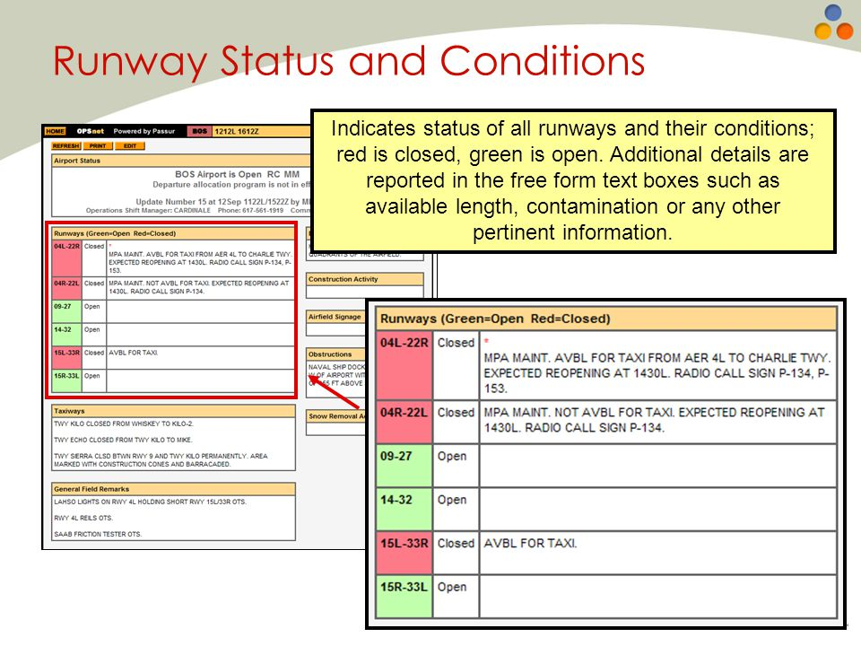 Indicates status of all runways and their conditions; red is closed, green is open. Additional details are reported in the free form text boxes such a
