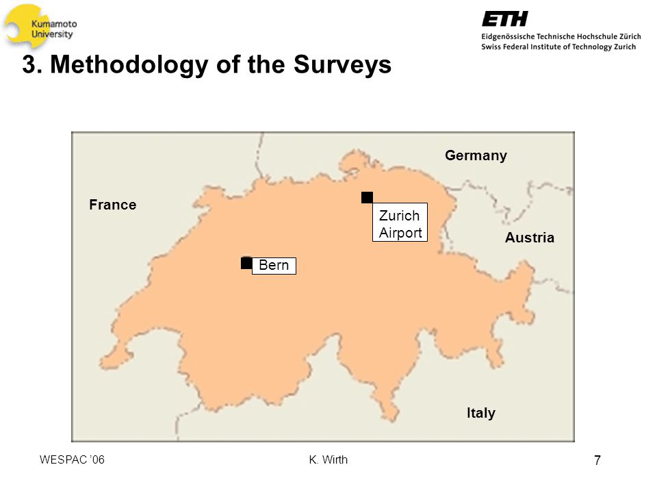 WESPAC 06 K. Wirth 7 3. Methodology of the Surveys Bern Zurich Airport Germany France Italy Austria