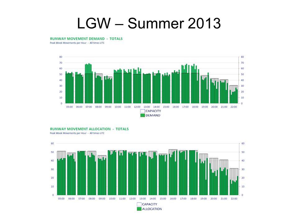 LGW – Summer 2013